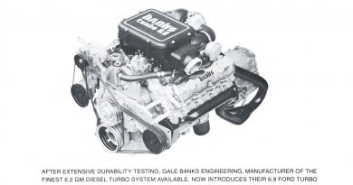 1983 Sidewinder Turbo Kit for Ford 6.9-Liter